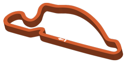 Track layout for Portland International Raceway