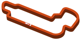 Track layout for Indianapolis Motor Speedway