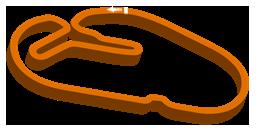 Track layout for Daytona International Speedway